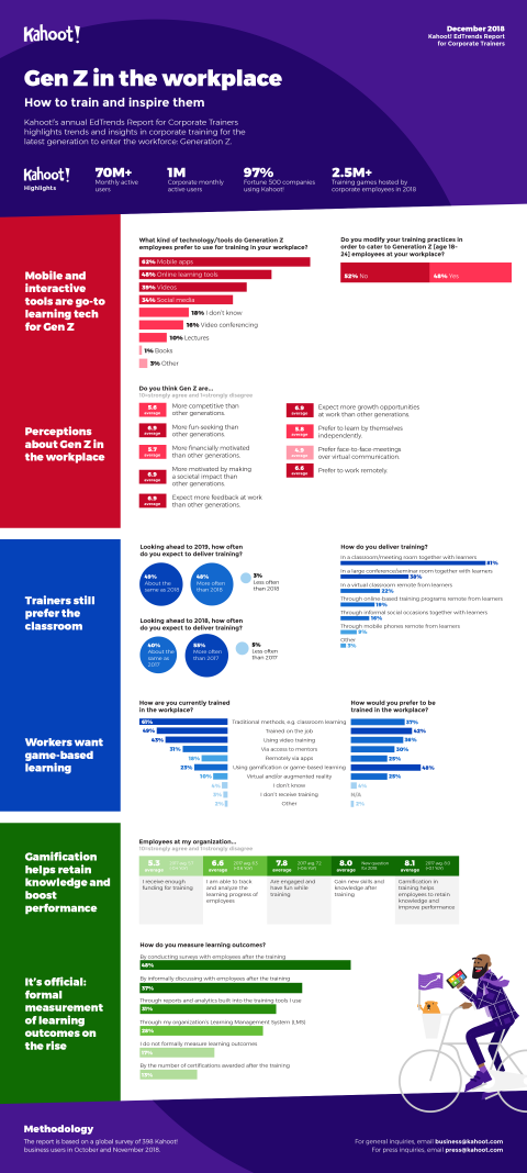 2018-11-EdTrends_infographic_FINAL